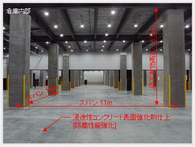 建築構造・施工 本 通販 | Amazon