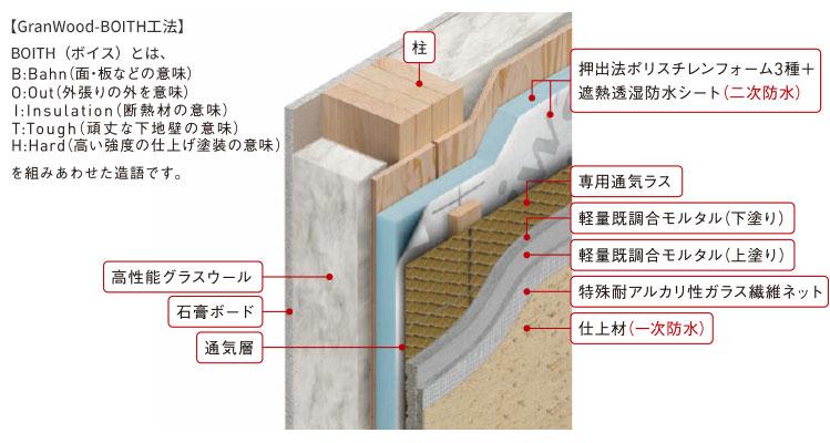 断熱 シート 壁
