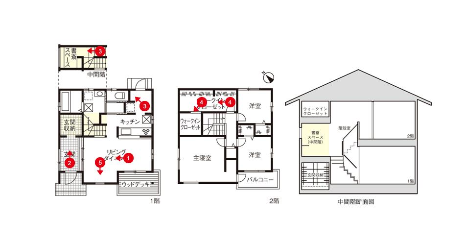 Img floor map
