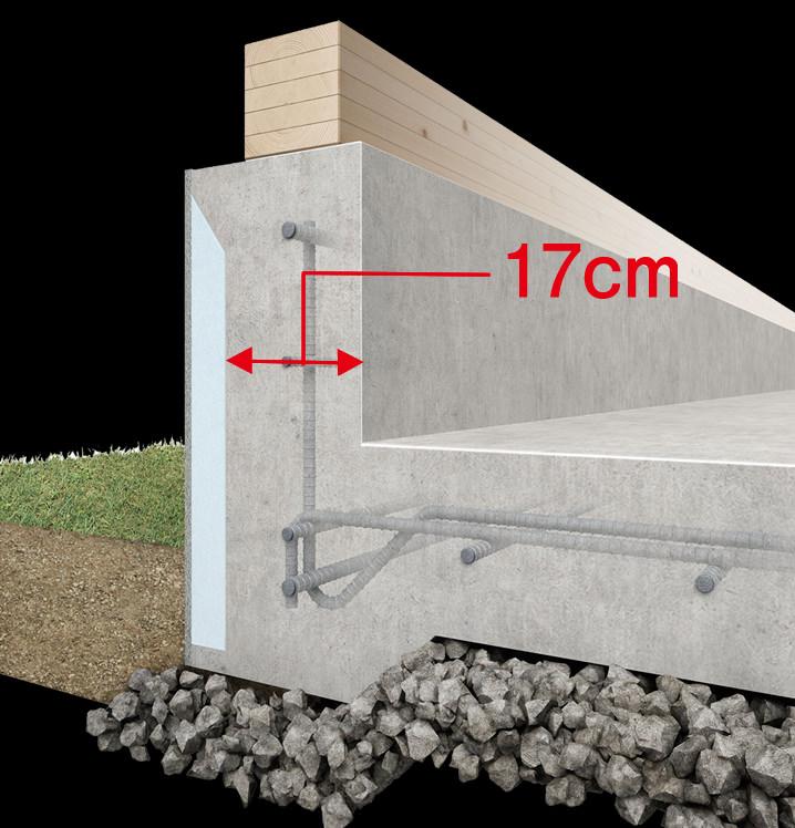 地震や台風などの際、さまざまな角度から基礎に加わる外力に抵抗するため、コンクリートの立ち上がり幅を17cmとし、充分な鉄筋かぶり厚を確保。さらに、 立ち上がり部と